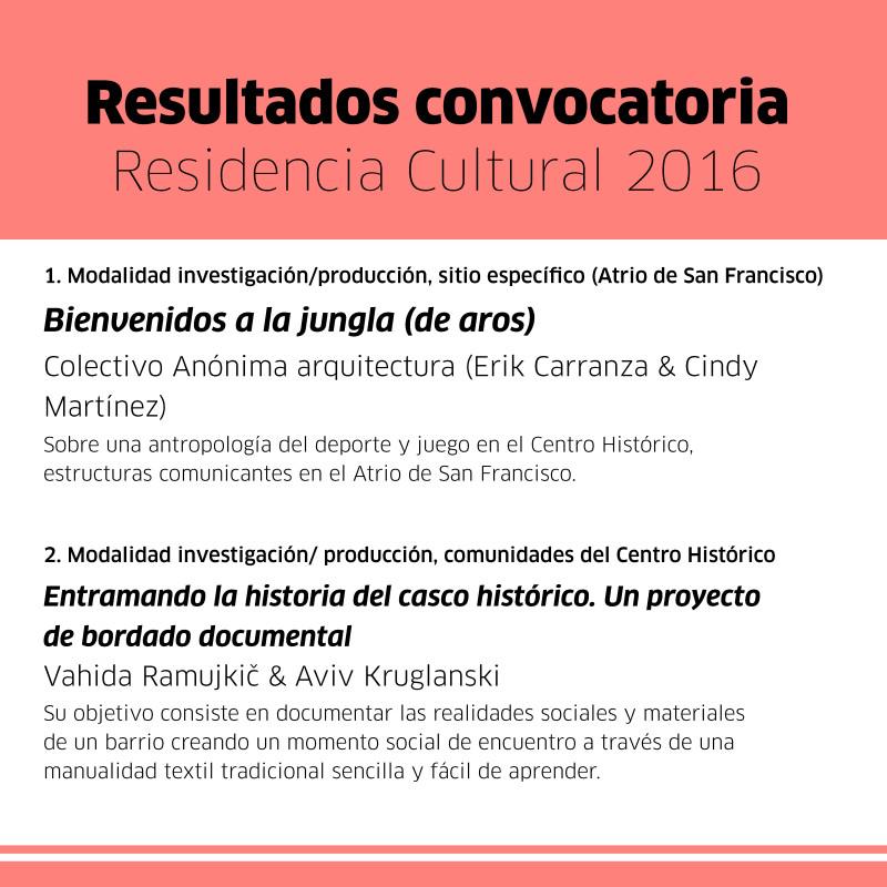 Resultados Residencia cultural